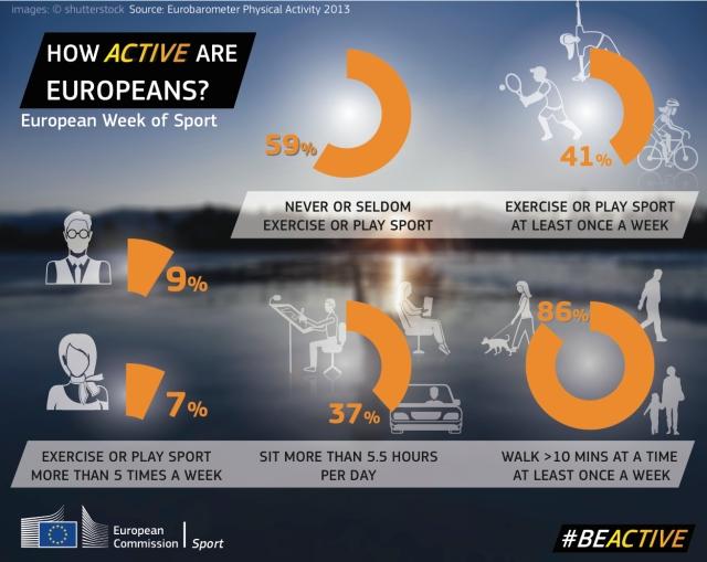 2015_EWOS infog-EU-1-active_EN1