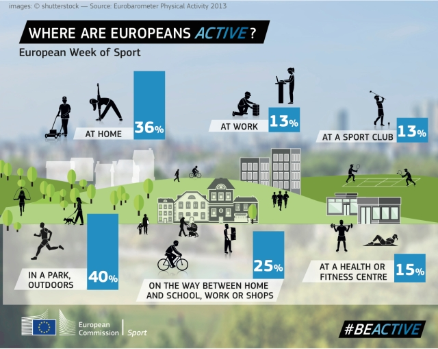 2015_EWOS infog-EU-2-where_EN2