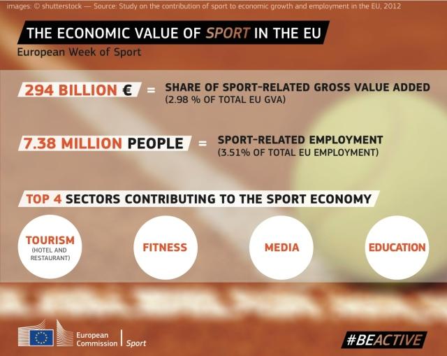 2015_EWOS infog-EU-4-economy_EN4