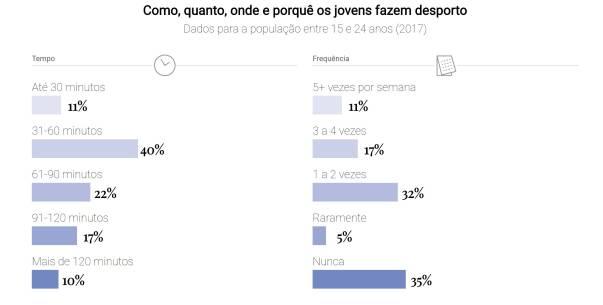 Infografia_jovens_Desporto_FMS1